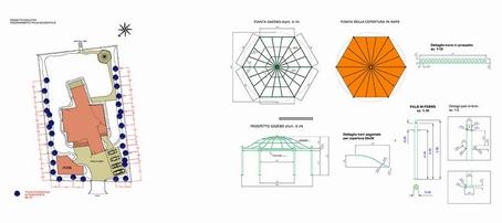 Progetto esecutivo come lavoriamo paghera for App progettazione giardini