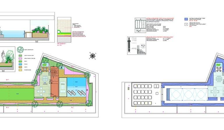 توسعه طراحی