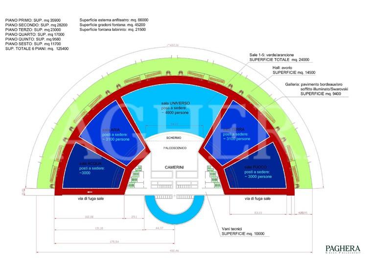 المسرح المكشوف - مفهوم المعماري