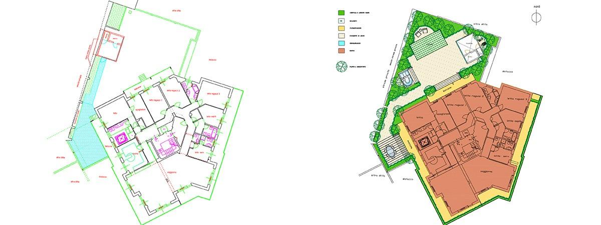 Progetto preliminare come lavoriamo paghera for App progettazione giardini