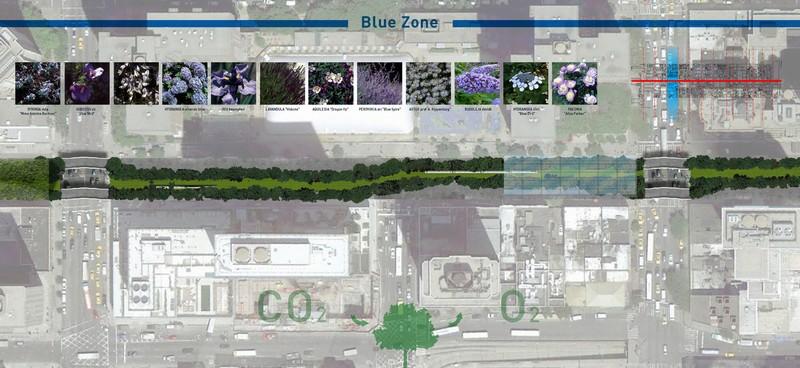 خیابان ۴۲ نیویورک - فضاهای عمومی و شهربازی ها
