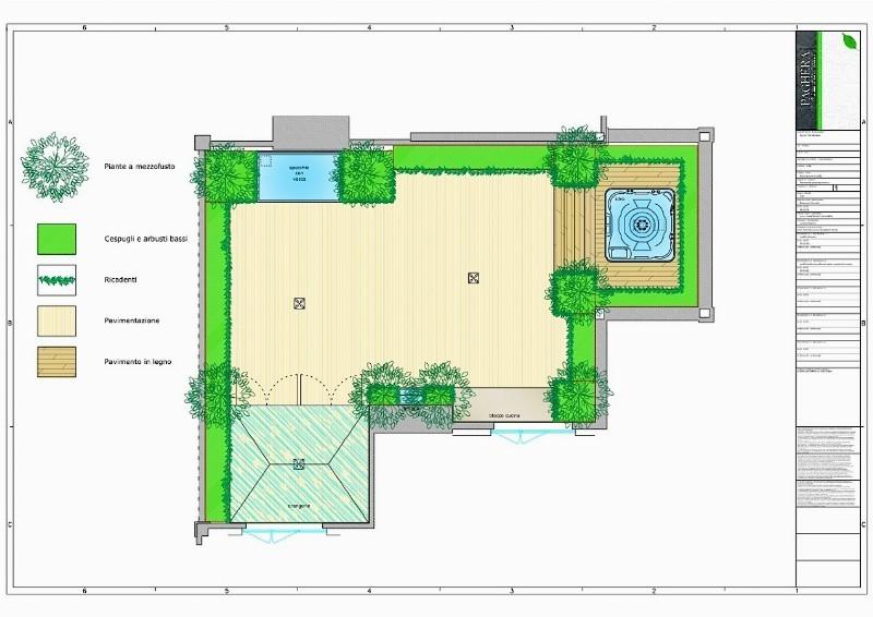 Preliminary Design - Method of Work